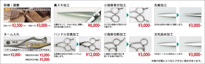 kenma800-250