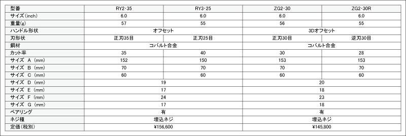 size-anfiny-seni-800-268