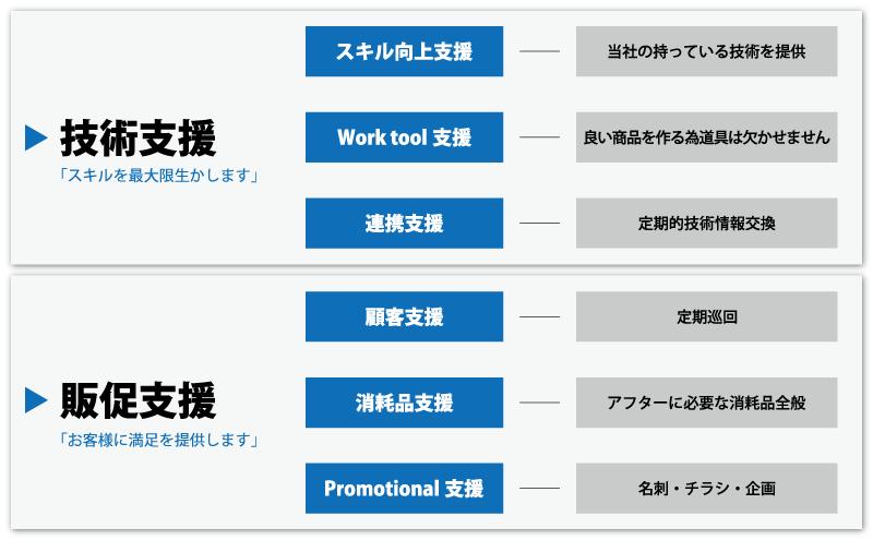 staff800-495