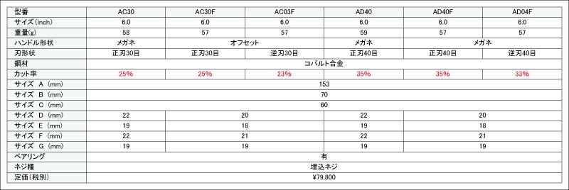 size-ac-800-268