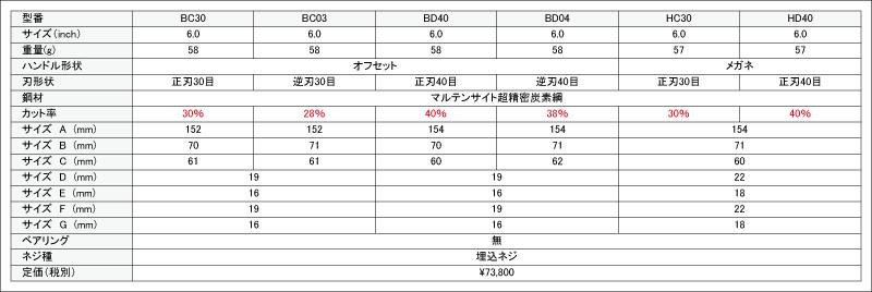 size-bc-800-268
