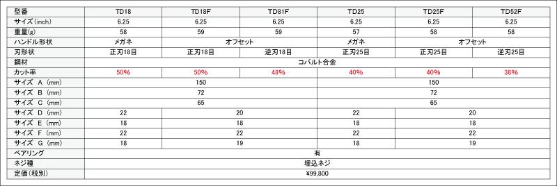size-td-800-268