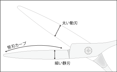 m-380-2