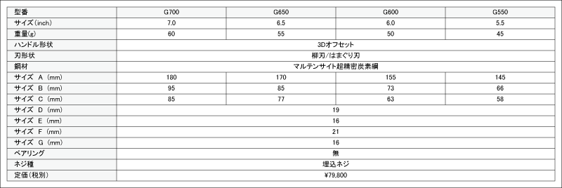 size-g-800-268